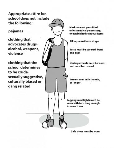 Should We Keep Enforcing Dress Codes and Are They Sexist?