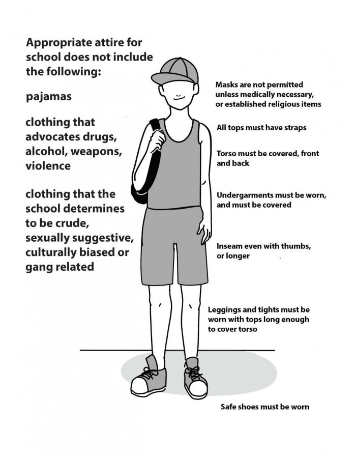 Should+We+Keep+Enforcing+Dress+Codes+and+Are+They+Sexist%3F